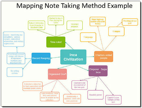 3 Tips for More Effective Note Taking Methods