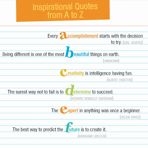 Inspiring Quotes for Teens and Students | Connections Academy