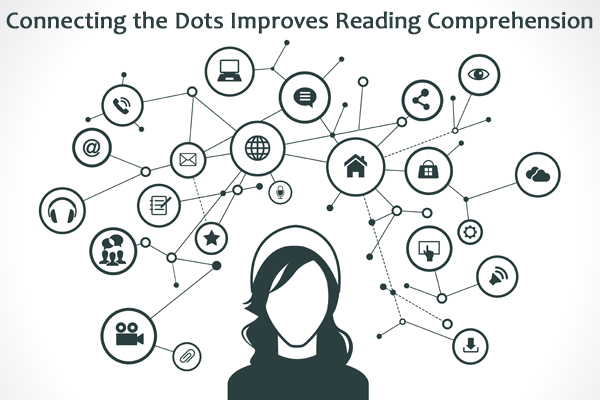 Meaningful connections increases reading comprehension connections meaningful connections increases reading comprehension ccuart Image collections